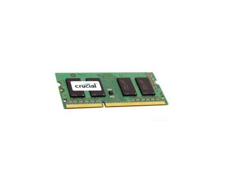 Оперативная память Dimm PC-12800